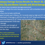 Survey teams have finished. Here is some preliminary info on the March 25, 2015 severe weather. #okwx #texomawx http://t.co/clEko0f3ZP