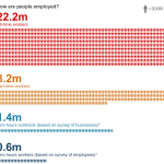 What are zero hours contracts and how many people have them? #bbcqt http://t.co/8tXd6rbhEr http://t.co/QOLWhSYFPf