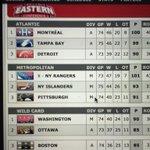 Playoffs?! RT @JRNYR: #NYR http://t.co/LKAIkmwZkn