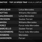SPEED TRAP: Those @Lotus_F1Team cars are absolutely flying... #FP1 #MalaysiaGP http://t.co/3E44MD8N0Q