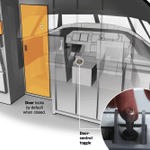 Post-Sept. 11, cockpits are harder to invade, but easier to lock up http://t.co/lVrs7dR0NB http://t.co/1Kx9j5c8C0