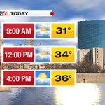 Good Morning #Indiana. Winter-like temps today & Saturday! Flurries today. More on @WISH_TV #INwx #Indy http://t.co/OqINE09vCA