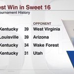 West Virginia said they were going to make history. Turns out, they were right. http://t.co/xqGGfI0p0y