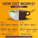 How GST Works.. Hurrrrr~~~~ http://t.co/8iroE0WcGE