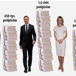 Zwróćcie uwagę na proporcje słupków. Jakie są w pierwszym foto, a jakie w pozostałych http://t.co/b5kIyYRNCf http://t.co/23yYOFrVdP