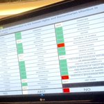 Human Rights Council adopts resolution  on #Syria, extends #COISyria for 1 year. #HRC28 Vote: 29 yes - 6 no - 12 abst http://t.co/SKFEp3EHbB