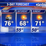 Cold front moves through later today and cooler, drier air spills in just in time for the weekend. http://t.co/TNXy9KDiBG