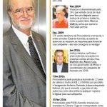 Caso do mensalão tucano está parado na Justiça de Minas http://t.co/dzne9hWSOZ http://t.co/WXgaAsOba1