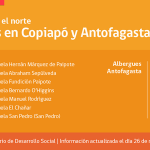 Listado de albergues en Antofagasta y Región de Atacama. http://t.co/BJExkIeXkY