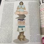RT @mallikachopra: I'm a caricature in April's @SELFmagazine ! Thank you for sharing #LivingWithIntent.