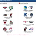 RT @NBAcom: .@ATLHawks, @LAClippers, @HoustonRockets & @Raptors clinch spots on Friday: http://t.co/51o5Je49ge #PlayoffPicture