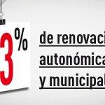 Hoy aprobamos las listas de candidat@s a las elecciones municipales y autonómicas. Hoy arranca #ElCambioSeguro http://t.co/XBN8tdDmPi