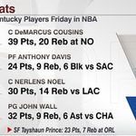 Former Kentucky players went off in the NBA on Friday. http://t.co/sLgx9oGgpW