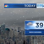 If youre looking forward to Spring #weather, today is NOT your day #nyc! #sorry http://t.co/V2K3FeaKdE