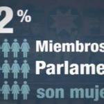 #Ecuador es reconocido por políticas de igualdad de género #Enlace417 #EcuadorenPositivo http://t.co/bjVqy4qxVF