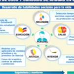 """""""Estamos trabajando en un programa de prevención de uso de drogas"""" @MashiRafael #Enlace417 http://t.co/aC89NaYRC7"""