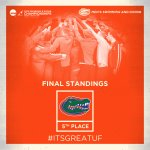 UF tallied one championship, set four school records and ended the NCAA Championships in 5th place with 248 points. http://t.co/HaKrULzpYZ