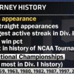 North Dakotas tournament history is... IMPRESSIVE! #ncaaHockey http://t.co/UOrsTpeXDJ