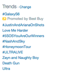 Wow check out the #1 WW trend! Keep tweeting #JustinAndArianaOnShots!! http://t.co/7CHuXDrdUB