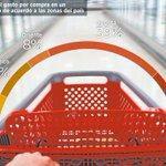 Consumo racional, la nueva forma de gastar. http://t.co/5UsXddYpZH http://t.co/u6i1GhSwMN