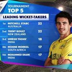 2 Indians in the list of top 5 most wicket takers in #CWC15. #Umesh #Shami #India http://t.co/hyZA5D0lou