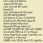 #Uruguay Clausura Fecha 6 Juegan @CACerro_oficial 0 @IASA1914 0 Datos de villeros y buzones aca http://t.co/1iCJ4tcAH5