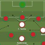 Diferencial do Inter no 2ºT é movimentação de Valdívia (agora pela esquerda) e Alex (pela direita) http://t.co/KrD6uFsEk0