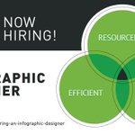 Were looking for an infographic designer in #Vancouver. Know someone? Send em our way! http://t.co/eFtHVTbBig http://t.co/t1ceNyOnAC