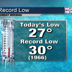 Record set this morning with 27° low. Will we get more cold mornings like this? Details at 10pm. #Macon #GAwx http://t.co/Tr1aXuuHZt