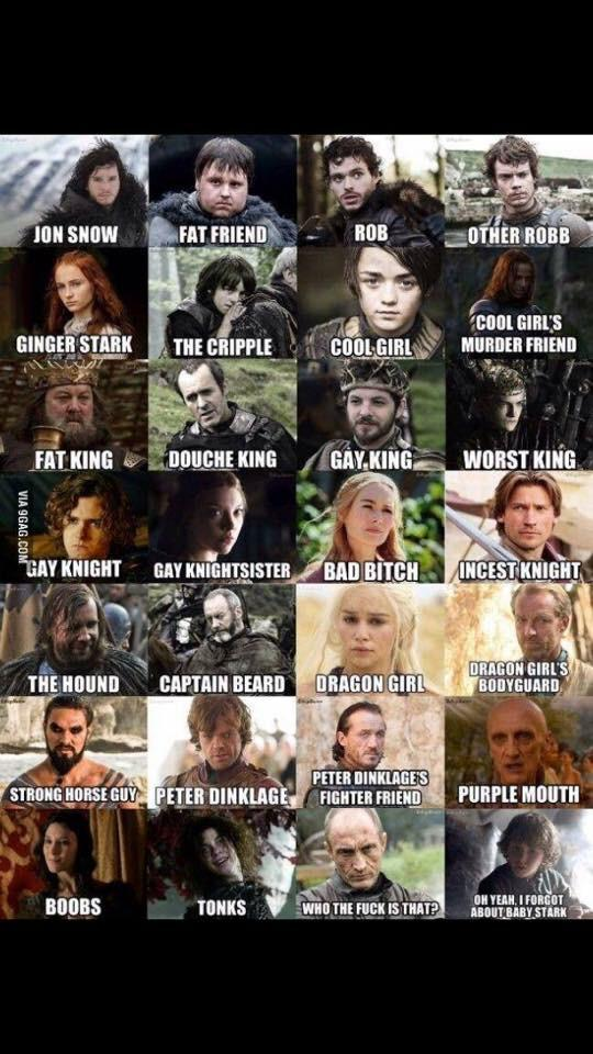 Went thru 16 years of school without using a cheat sheet. But, I'll admit I'm using this for #GoTSeason5. 2 weeks! http://t.co/AD7U1HIthU