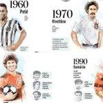 Carência de ídolos é cada vez maior no futebol brasileiro. Entenda: http://t.co/cKWbsyISLY http://t.co/n2oXSGjlS7