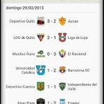 Resultados y tabla de posiciones tras jugarse la #Fecha10 #SerieA #TorneoEC2015 ⚽ @IDV_EC a la cabeza. ⚽ http://t.co/ecd7VdkL5I