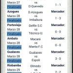 Resultados y tabla de posiciones después de desarrollada la #Fecha5 #SerieB ⚽ http://t.co/SPf62FQqDe