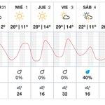 Semana templada a cálida. Fin de semana con potencial de tormentas. Temp actual 15°C #Saltillo http://t.co/h5TJr9fXMM