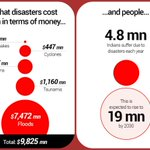 India loses $10 bn a year to #disasters, yet doesnt learn a lesson http://t.co/phSqpojSk8 #KashmirFloods #Srinagar http://t.co/KT4VMQD2VU