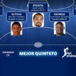 MEJOR QUINTETO   @waltertavares22 con su ACTITUD se cuela en el quinteto ideal de la Jornada 26. ¡Buenos días! http://t.co/zEBciz0T99