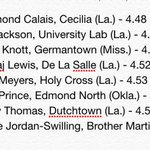 Unofficial top eight 40-yard dash times from Saturdays testing at #TheOpening New Orleans #SpeedKills http://t.co/GBwMAC4nDJ