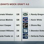 Marcus Mariota is back at No. 2 in @McShay13's Mock Draft 4.0. http://t.co/i9xWS7MGds (Insider) http://t.co/VPSzuprBMy