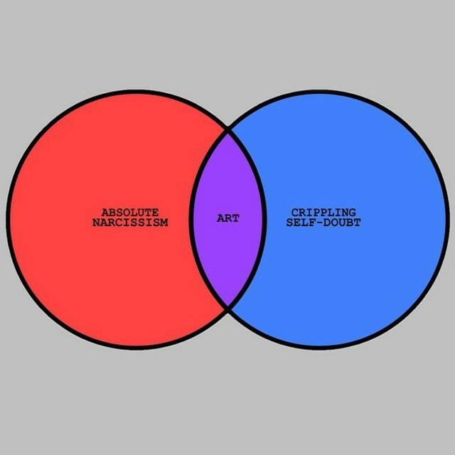 Gold. RT @IainGodsman: I know you like Venn diagrams @kellydollyrot and @luisdollyrot. Have you seen this one? http://t.co/OoowcNwA8o