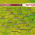 Temperatures currently around 70 all across Mid Missouri. The next two days will be even warmer! #mowx http://t.co/KUkhEvCnXs