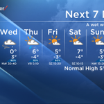 Rain & poss. thunderstoms for Tues in #YEG & N. AB. Temps drop overnight into Wed & rain likely flips to snow  #yegwx http://t.co/Mo52NUD4cm