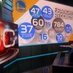 #Warriors Tweets: What a season. #DubNation http://t.co/YVQwULPNYO #NBA http://t.co/GodgpQ3rTj