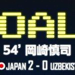 【日本 2-0 ウズベキスタン】 後半9分、岡崎慎司がゴールを決めて日本が2点目!! http://t.co/WexC0BLZNB #skst http://t.co/zzi2RoiRWR