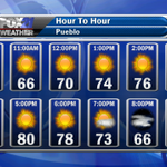 Pueblo hour to hour forecast. Another warm one! http://t.co/t6NApPex8n