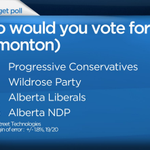 We are covering YYC poll - heres EDM: RT @BoyerMichel: The #NDP has a strong following in #Yeg. #PC #Wildrose #ableg http://t.co/hzLTEkYeGU