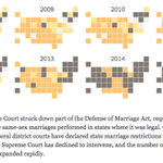 A history of gay marriage, state by state http://t.co/unK66ba1KR http://t.co/18XLAo4q4o