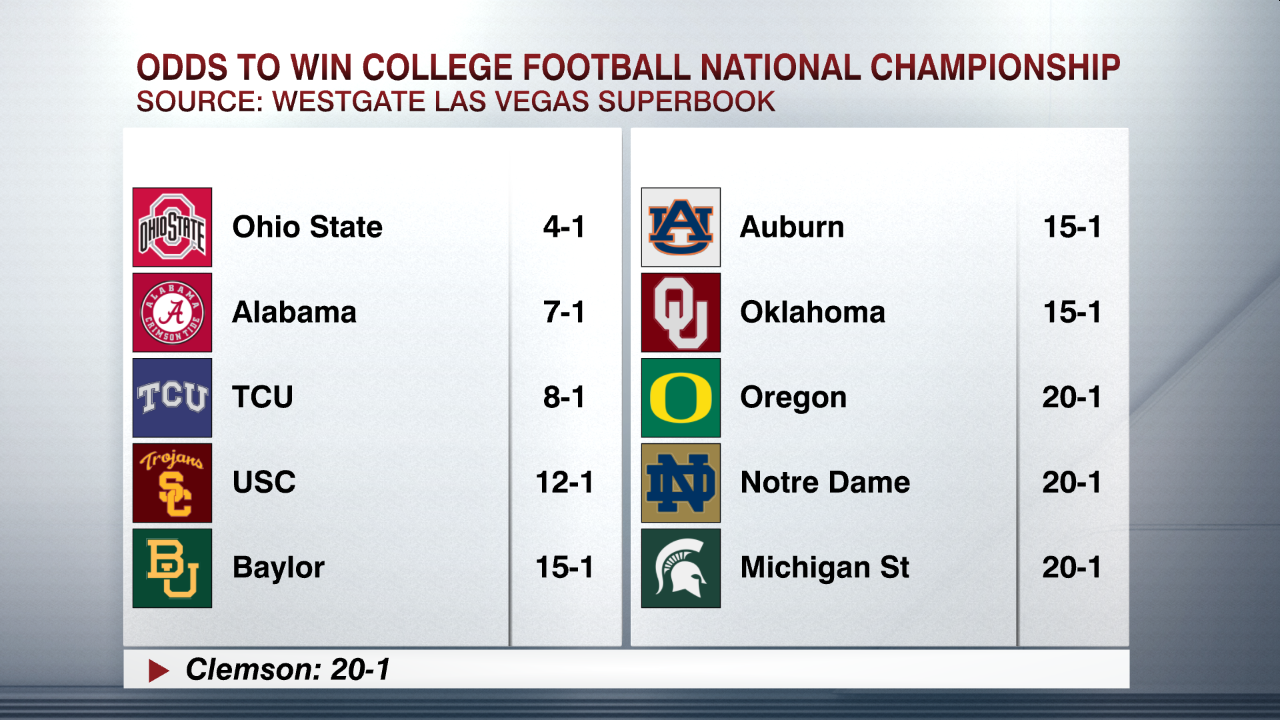 espn gameday scoreboard vegas college odds