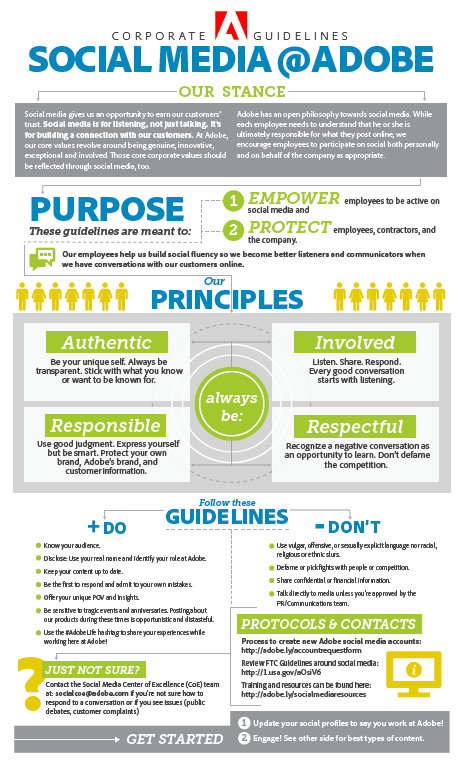 Here are @Adobe's Corporate Social Media Guidelines. #smtlive http://t.co/EIhHI097RW