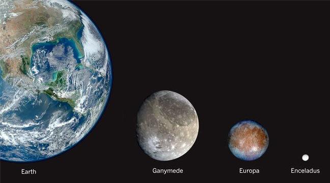 #Astrobiology Alien Life on Europa, Enceladus and Ganymede: http://t.co/A8HtqLvZ0D http://t.co/aENVFU9jSW