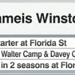 Notable accomplishments on-the-field from Jameis Winston while at Florida State. http://t.co/KGo7akKxNk